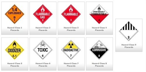 A Complete Guide for CDL HAZMAT Endorsement Requirements for Every State.jpg